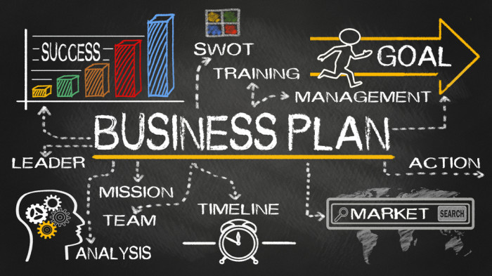 Business Planning for the Veteran Entrepreneur