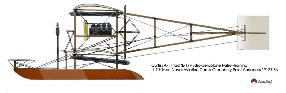 Curtiss A-1 Triad